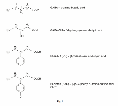 vergleich gaba phenibut baclofen